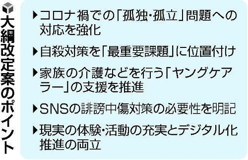 日本中小学生及15 ~ 39岁的年轻人 疫情中因不安和孤独感的自杀人数创過去新高 日本政府出台强化対策